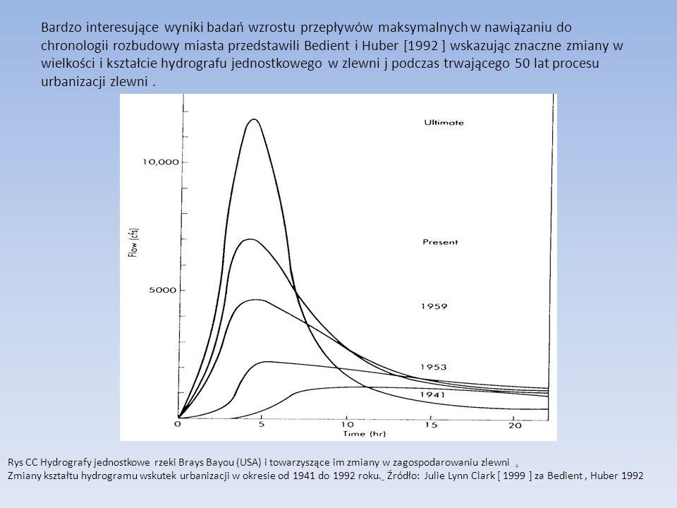 Bardzo interesujące wyniki badań wzrostu przepływów maksymalnych w nawiązaniu do chronologii rozbudowy miasta przedstawili Bedient i Huber [1992 ] wskazując znaczne zmiany w wielkości i kształcie hydrografu jednostkowego w zlewni j podczas trwającego 50 lat procesu urbanizacji zlewni .